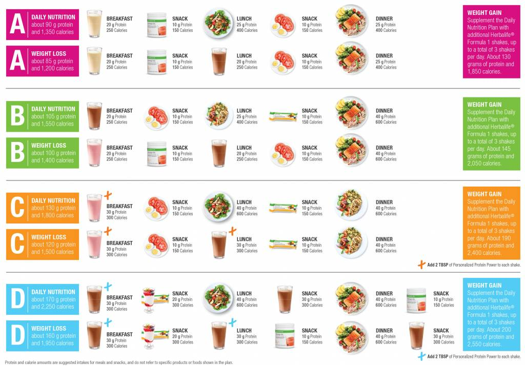 herbalife personalized healthy meal plan